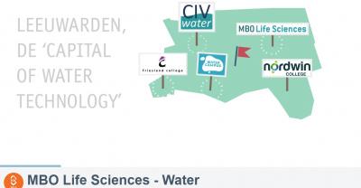 Video: De wereld van water